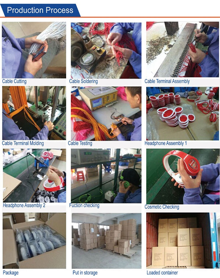 headphone and earphone manufacturing crafts
